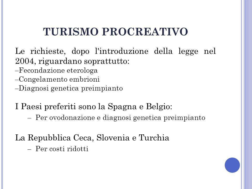TURISMO PROCREATIVO Le richieste, dopo l introduzione della legge nel 2004, riguardano soprattutto: