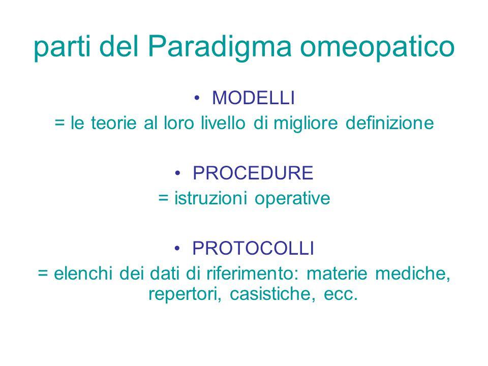 parti del Paradigma omeopatico