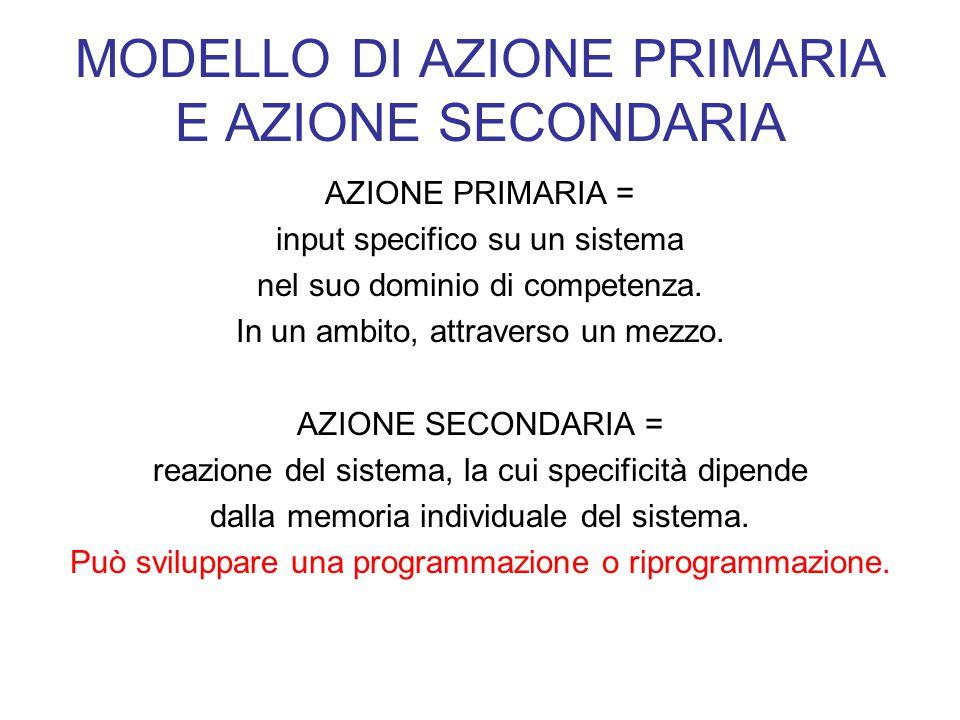 MODELLO DI AZIONE PRIMARIA E AZIONE SECONDARIA