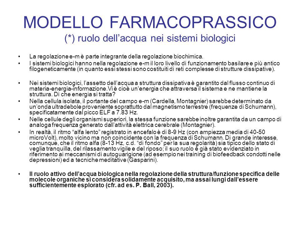 MODELLO FARMACOPRASSICO (*) ruolo dell'acqua nei sistemi biologici
