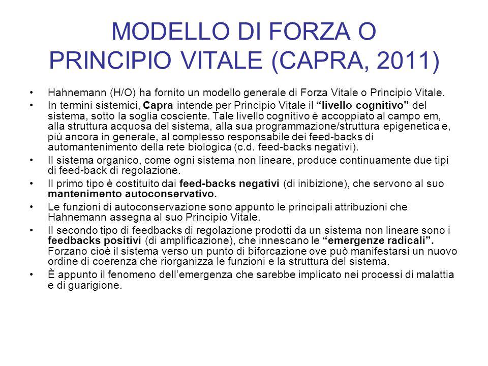 MODELLO DI FORZA O PRINCIPIO VITALE (CAPRA, 2011)