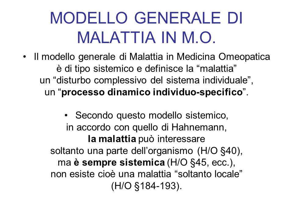 MODELLO GENERALE DI MALATTIA IN M.O.