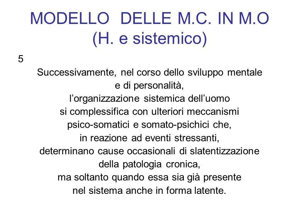MODELLO DELLE M.C. IN M.O (H. e sistemico)