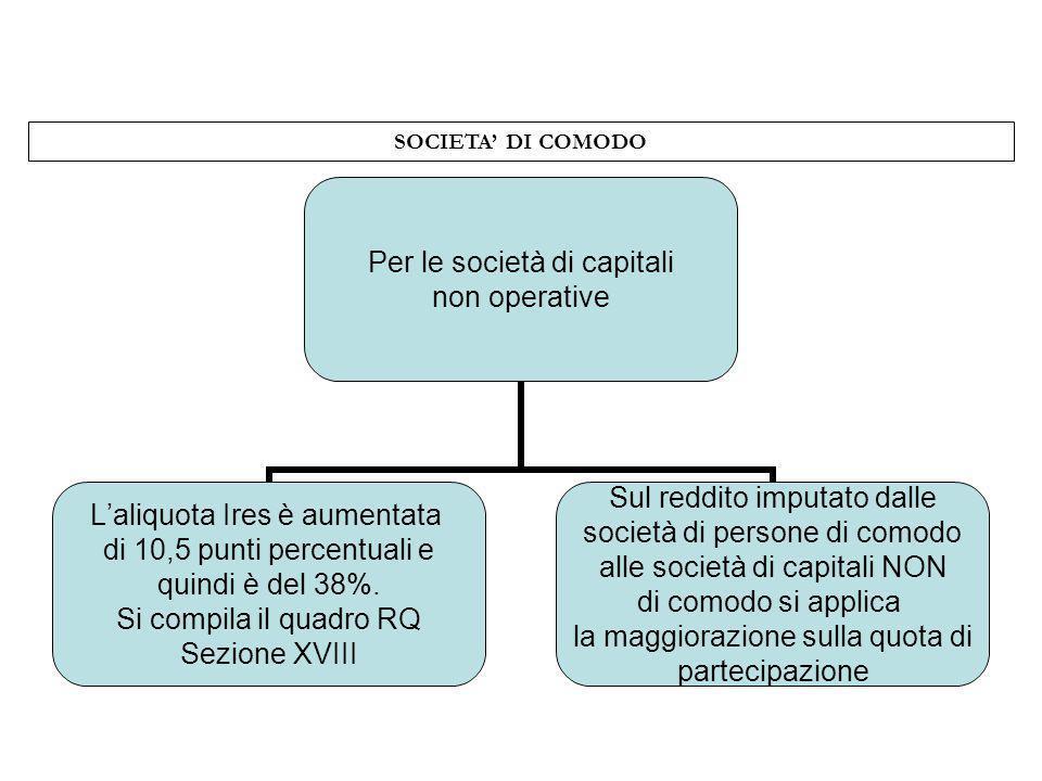 SOCIETA' DI COMODO 28