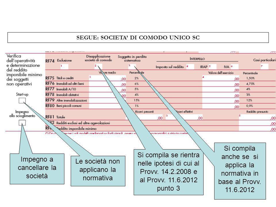SEGUE: SOCIETA' DI COMODO UNICO SC