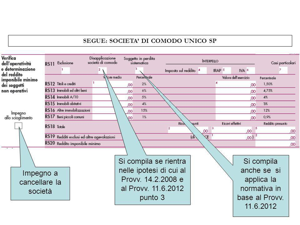 SEGUE: SOCIETA' DI COMODO UNICO SP