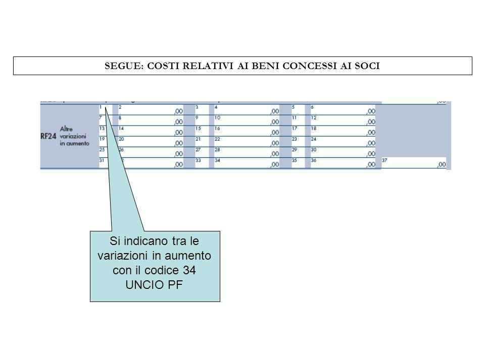 SEGUE: COSTI RELATIVI AI BENI CONCESSI AI SOCI