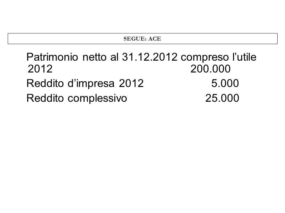 Patrimonio netto al 31.12.2012 compreso l'utile 2012 200.000