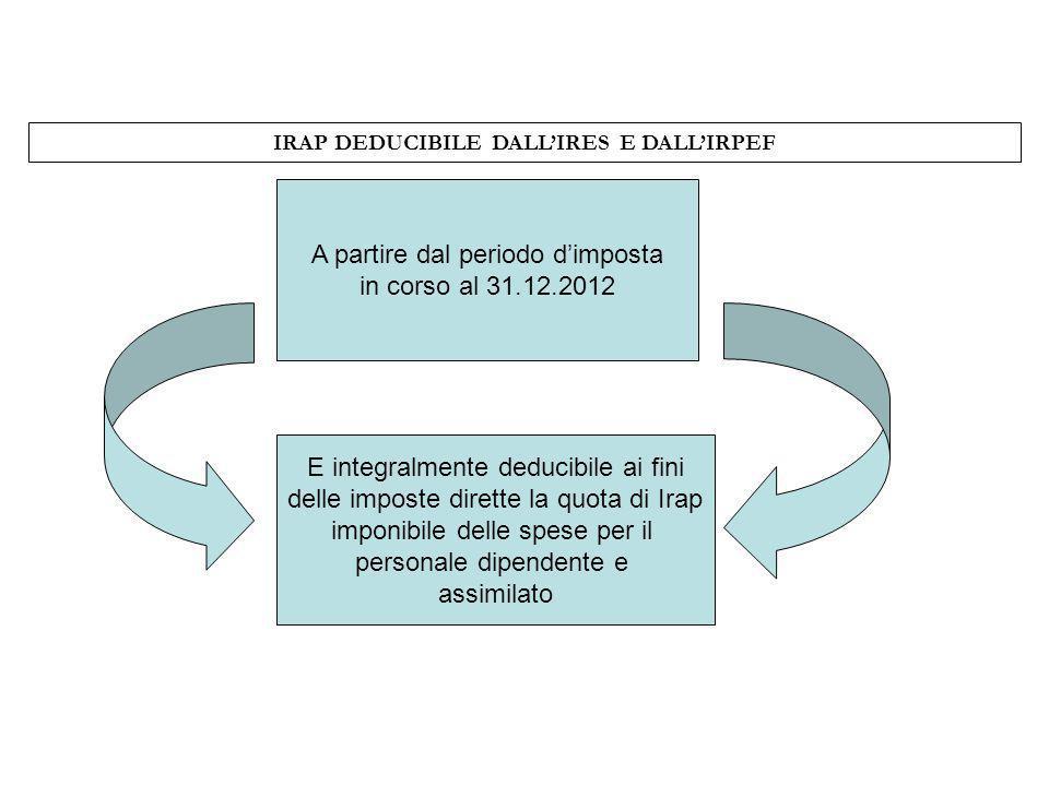 IRAP DEDUCIBILE DALL'IRES E DALL'IRPEF