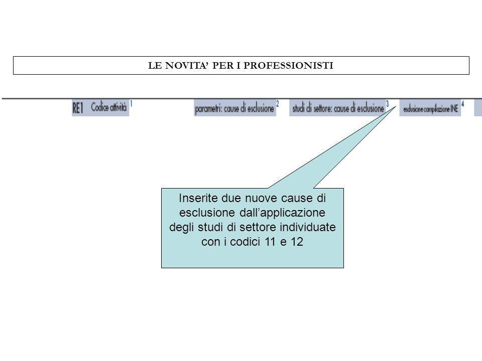 LE NOVITA' PER I PROFESSIONISTI