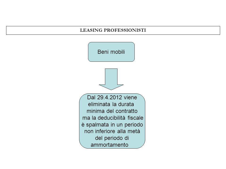 LEASING PROFESSIONISTI