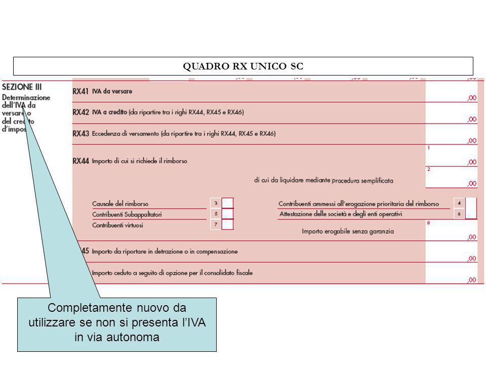 QUADRO RX UNICO SC Completamente nuovo da utilizzare se non si presenta l'IVA in via autonoma 82