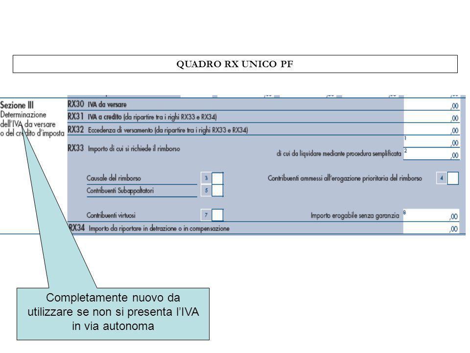 QUADRO RX UNICO PF Completamente nuovo da utilizzare se non si presenta l'IVA in via autonoma 83