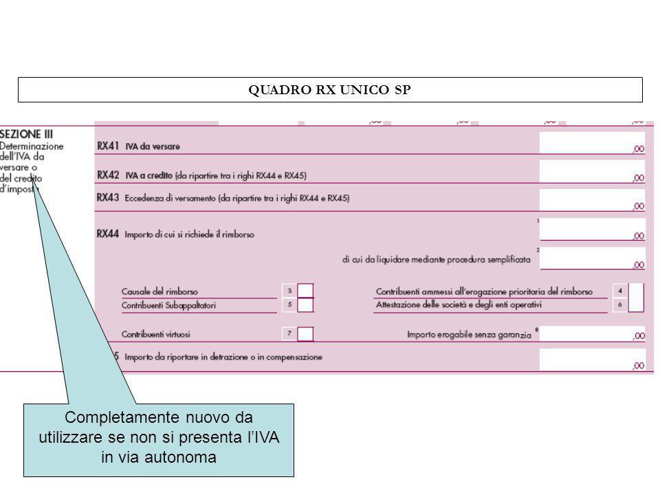 QUADRO RX UNICO SP Completamente nuovo da utilizzare se non si presenta l'IVA in via autonoma 84
