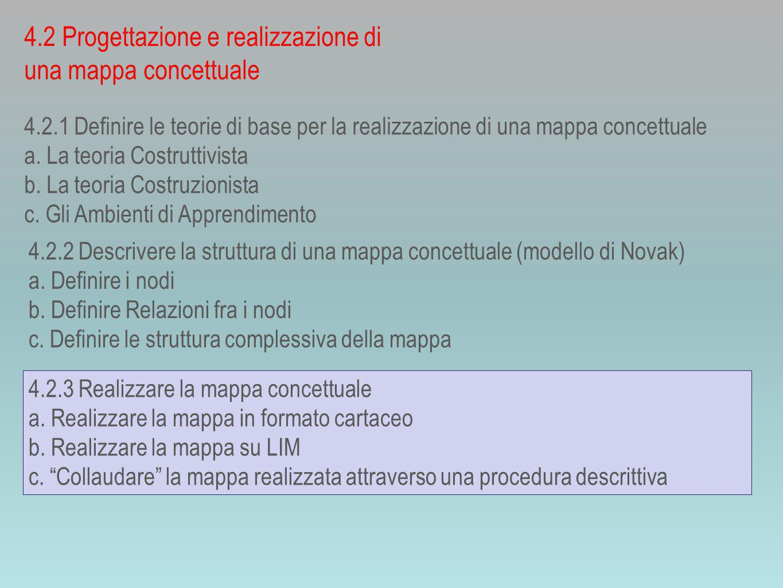 4.2 Progettazione e realizzazione di una mappa concettuale
