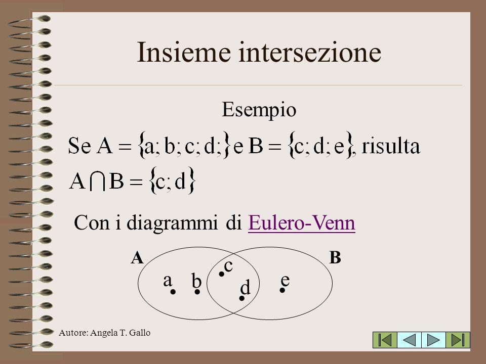 . . Insieme intersezione Esempio Con i diagrammi di Eulero-Venn a b c