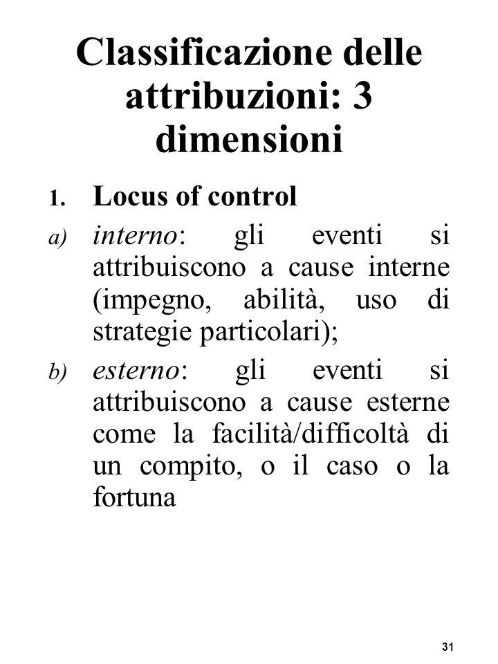 Classificazione delle attribuzioni: 3 dimensioni