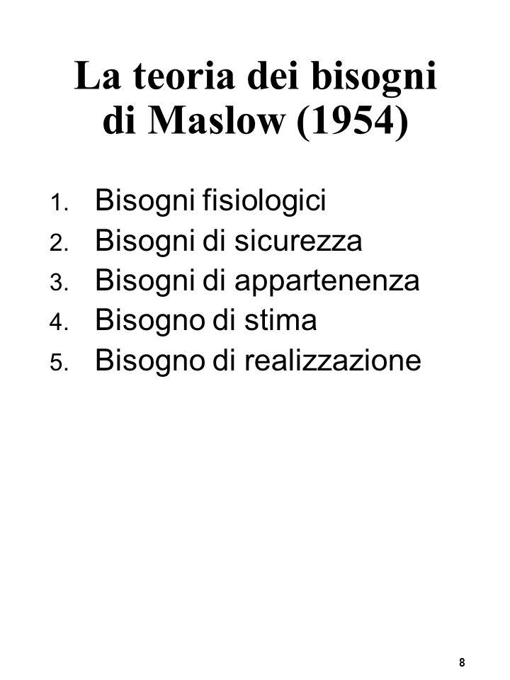 La teoria dei bisogni di Maslow (1954)