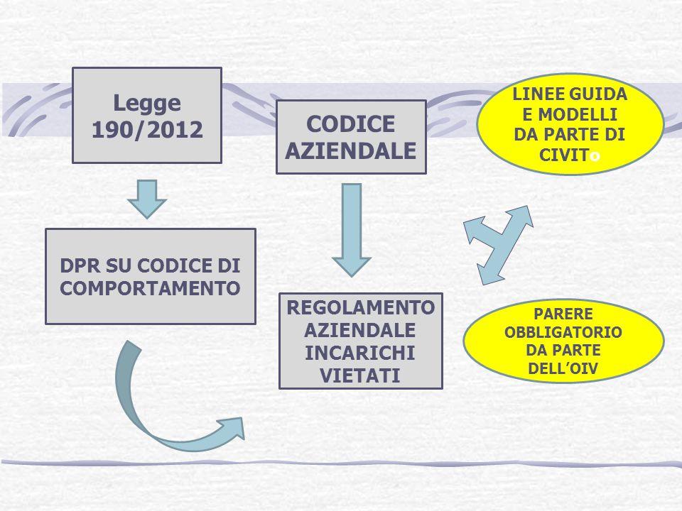 Legge 190/2012 CODICE AZIENDALE