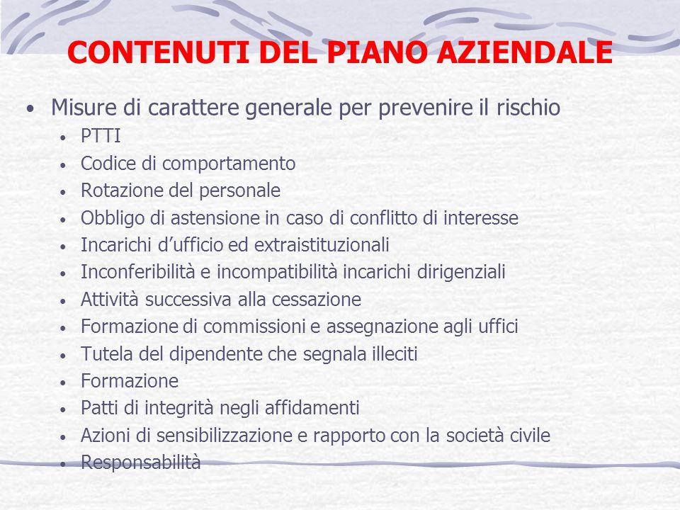 CONTENUTI DEL PIANO AZIENDALE