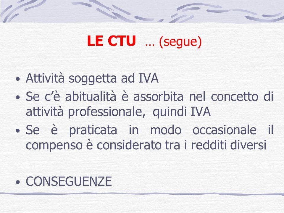 LE CTU … (segue) Attività soggetta ad IVA