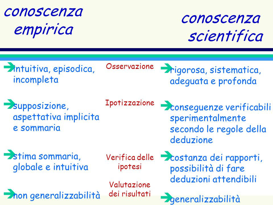 conoscenza scientifica