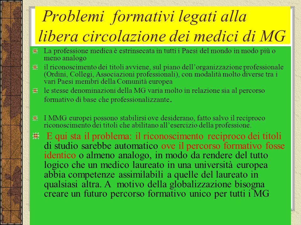 Problemi formativi legati alla libera circolazione dei medici di MG