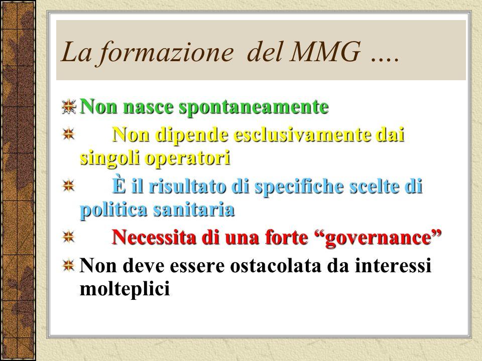 La formazione del MMG …. Non nasce spontaneamente