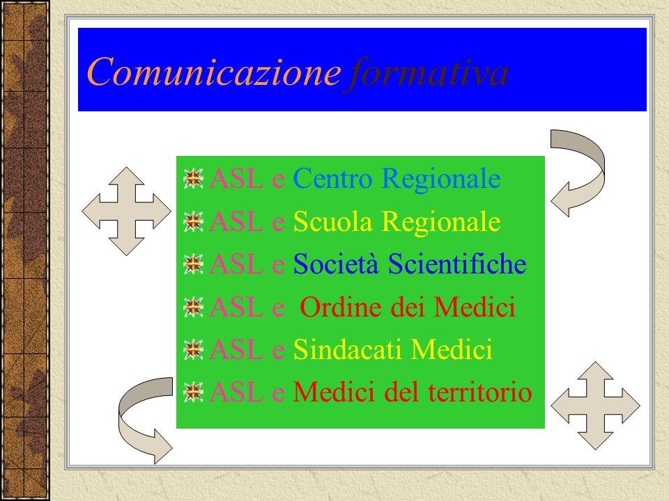 Comunicazione formativa
