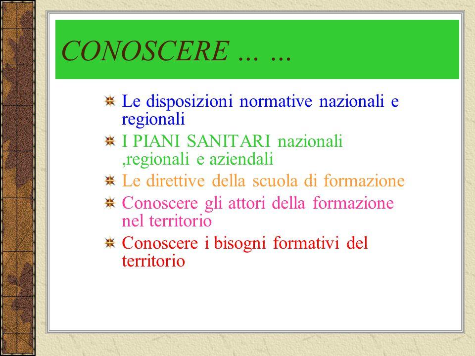 CONOSCERE … … Le disposizioni normative nazionali e regionali