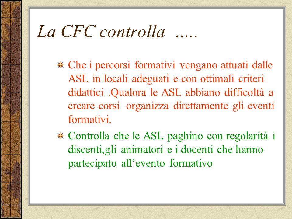 La CFC controlla …..