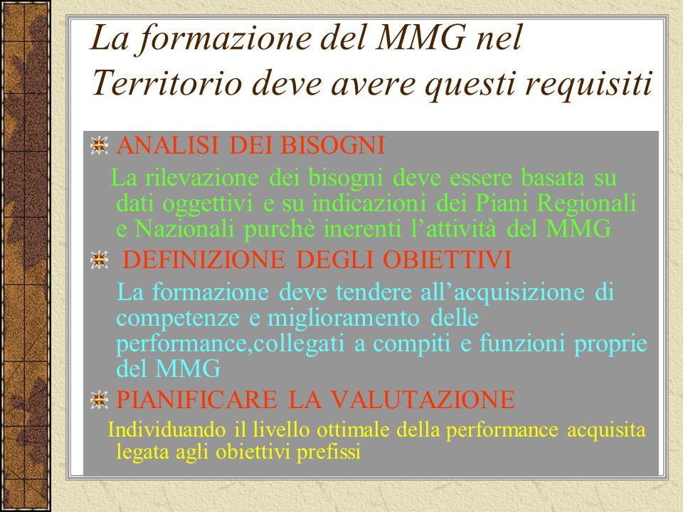 La formazione del MMG nel Territorio deve avere questi requisiti …..