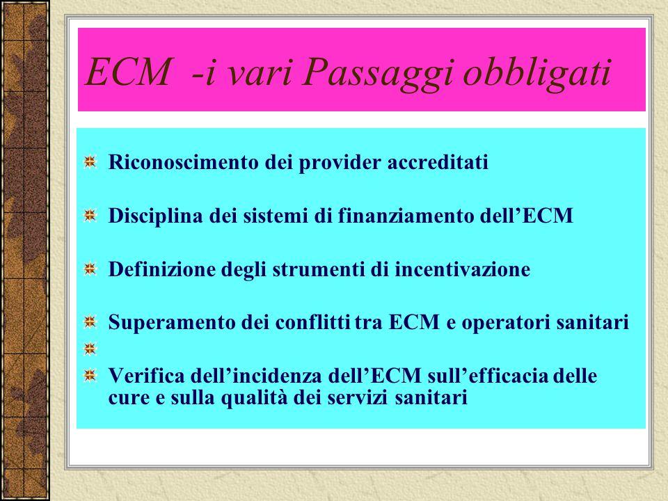 ECM -i vari Passaggi obbligati