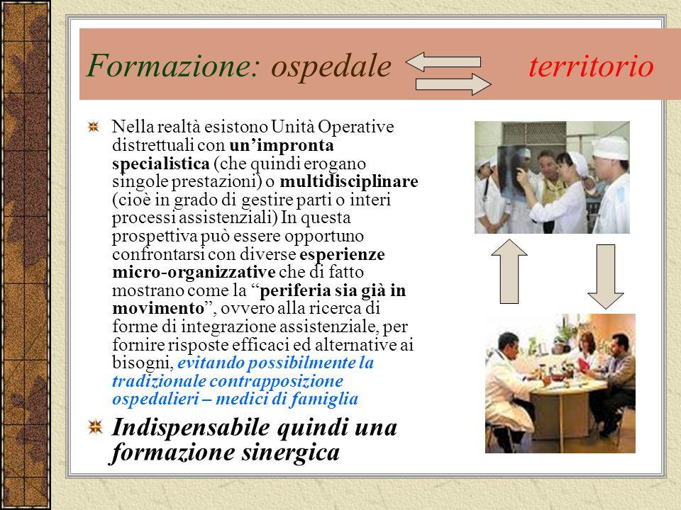 Formazione: ospedale territorio