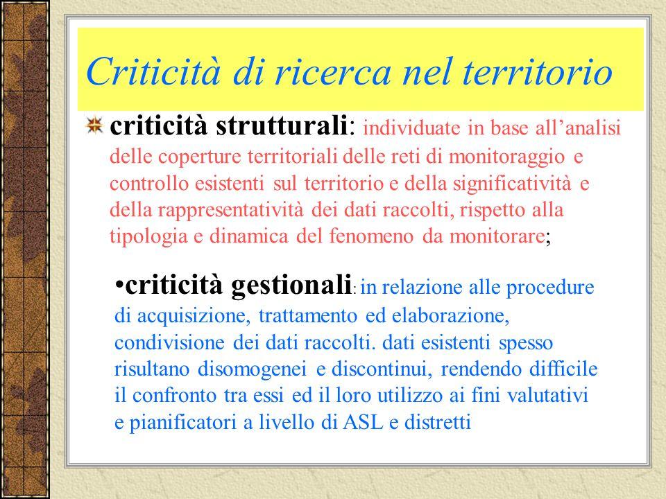 Criticità di ricerca nel territorio