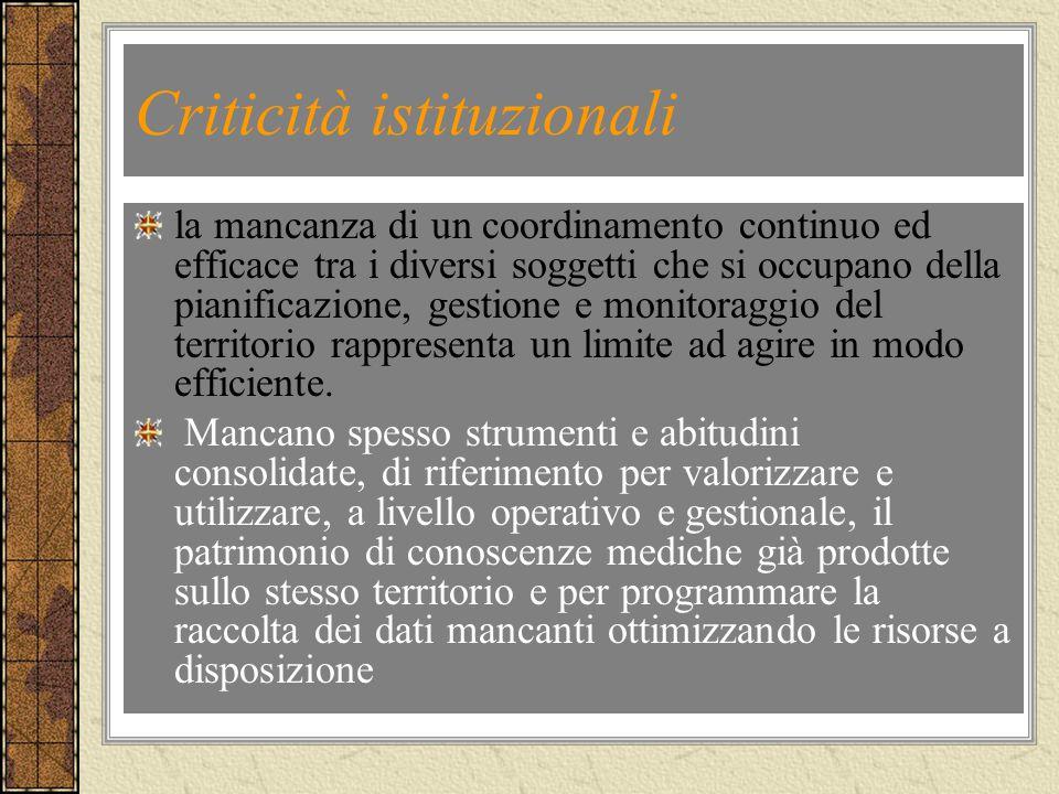 Criticità istituzionali