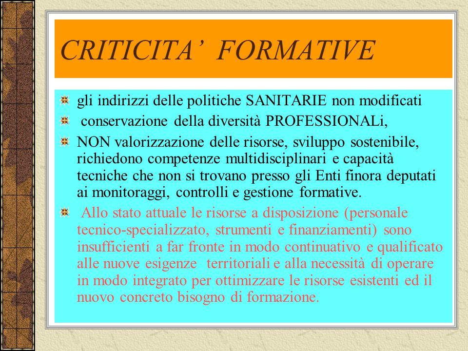 CRITICITA' FORMATIVE gli indirizzi delle politiche SANITARIE non modificati. conservazione della diversità PROFESSIONALi,