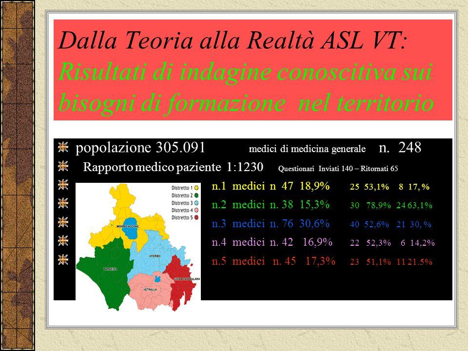 Dalla Teoria alla Realtà ASL VT: Risultati di indagine conoscitiva sui bisogni di formazione nel territorio