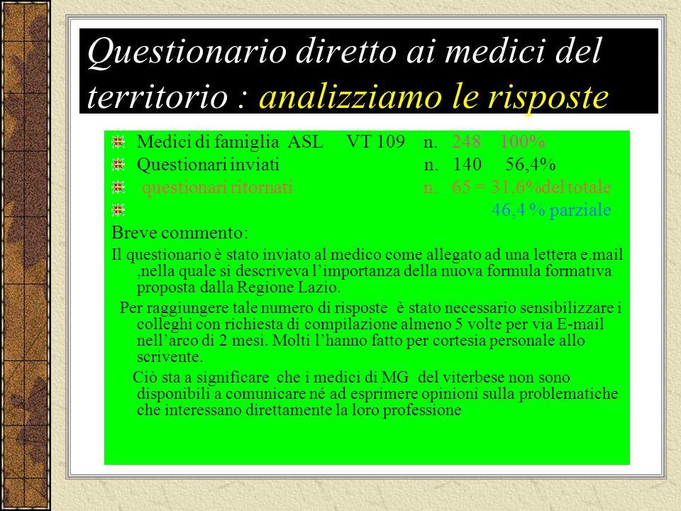 Questionario diretto ai medici del territorio : analizziamo le risposte
