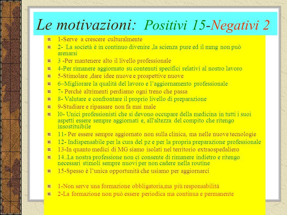 Le motivazioni: Positivi 15-Negativi 2