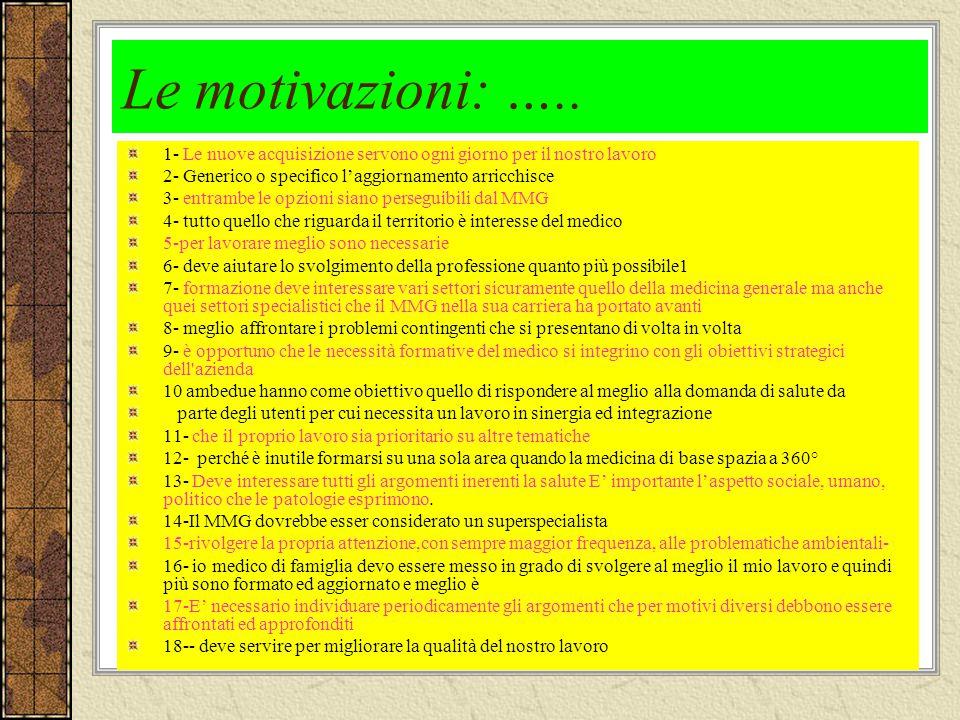 Le motivazioni: ….. 1- Le nuove acquisizione servono ogni giorno per il nostro lavoro. 2- Generico o specifico l'aggiornamento arricchisce.