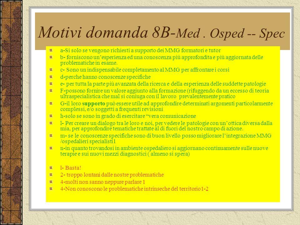 Motivi domanda 8B-Med . Osped -- Spec