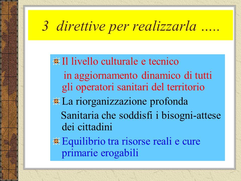 3 direttive per realizzarla …..