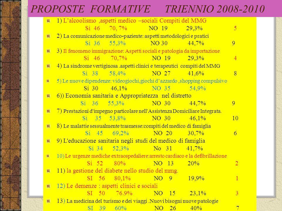 PROPOSTE FORMATIVE TRIENNIO 2008-2010