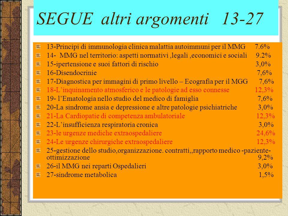 SEGUE altri argomenti 13-27