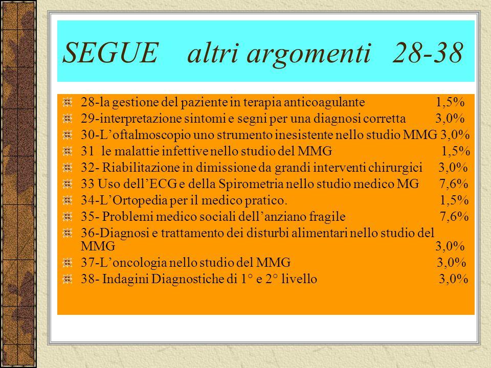 SEGUE altri argomenti 28-38