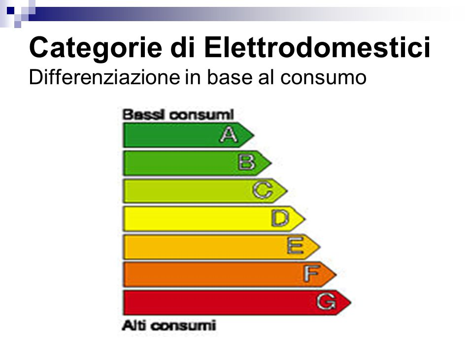 Categorie di Elettrodomestici Differenziazione in base al consumo