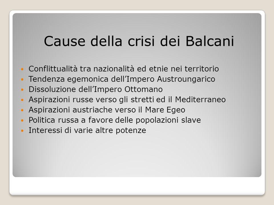 Cause della crisi dei Balcani
