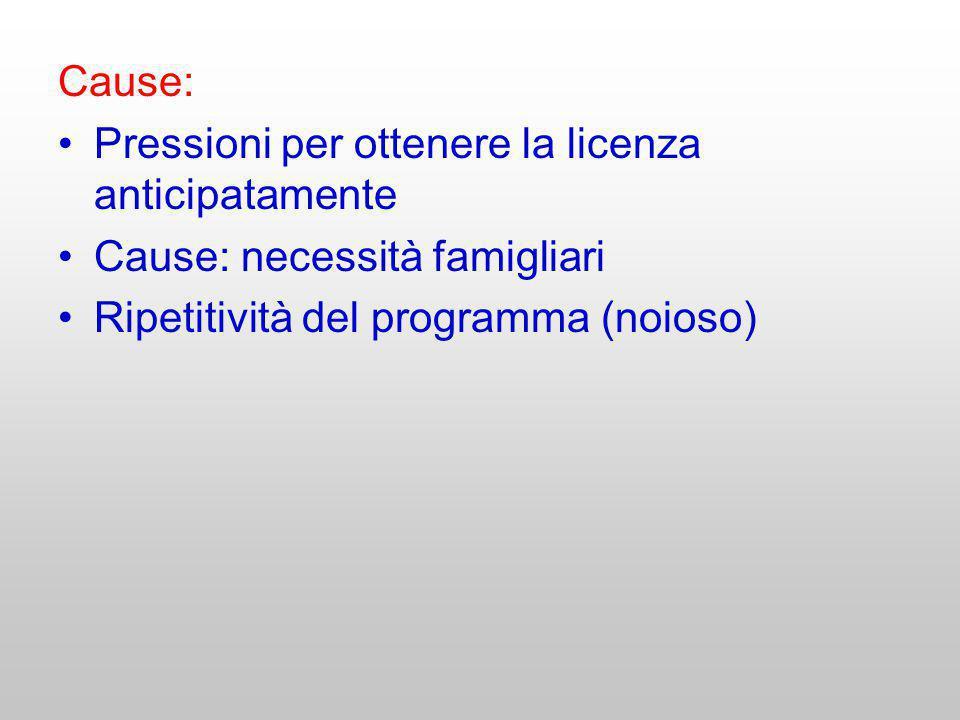 Cause: Pressioni per ottenere la licenza anticipatamente.