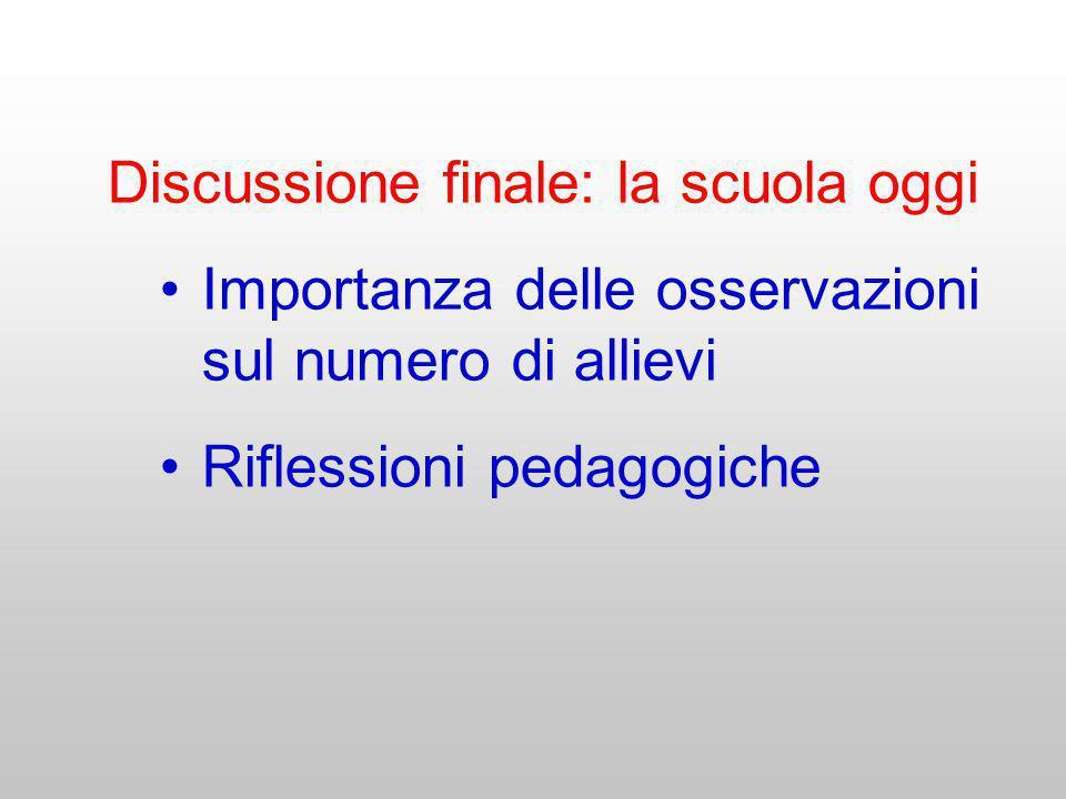 Discussione finale: la scuola oggi